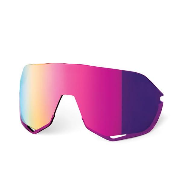 Ersatzlinse Verspiegelt für S2 - Purple